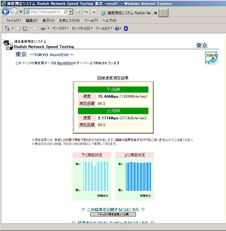 回線速度20120711.jpg